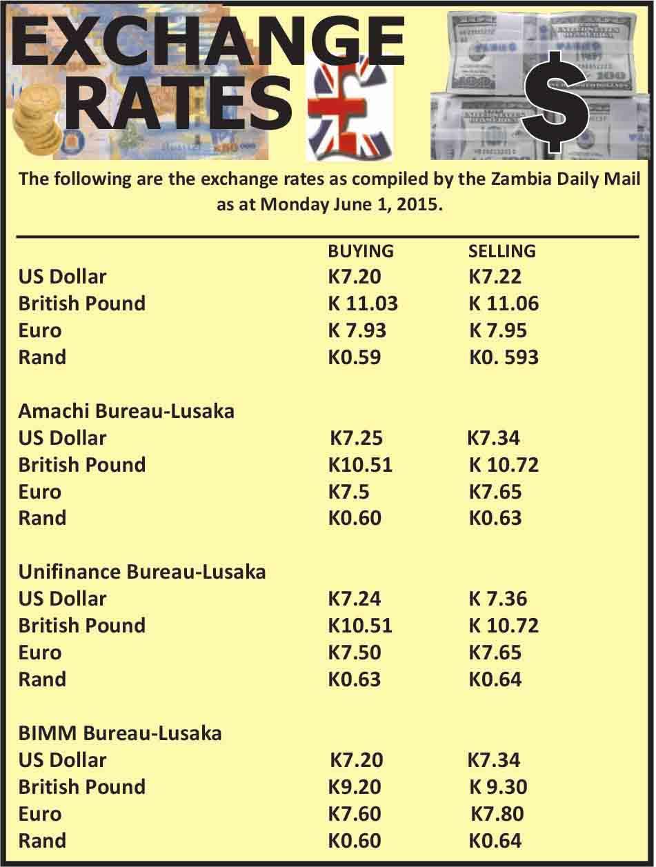 Kwacha To Ilise Zambia Daily Mail