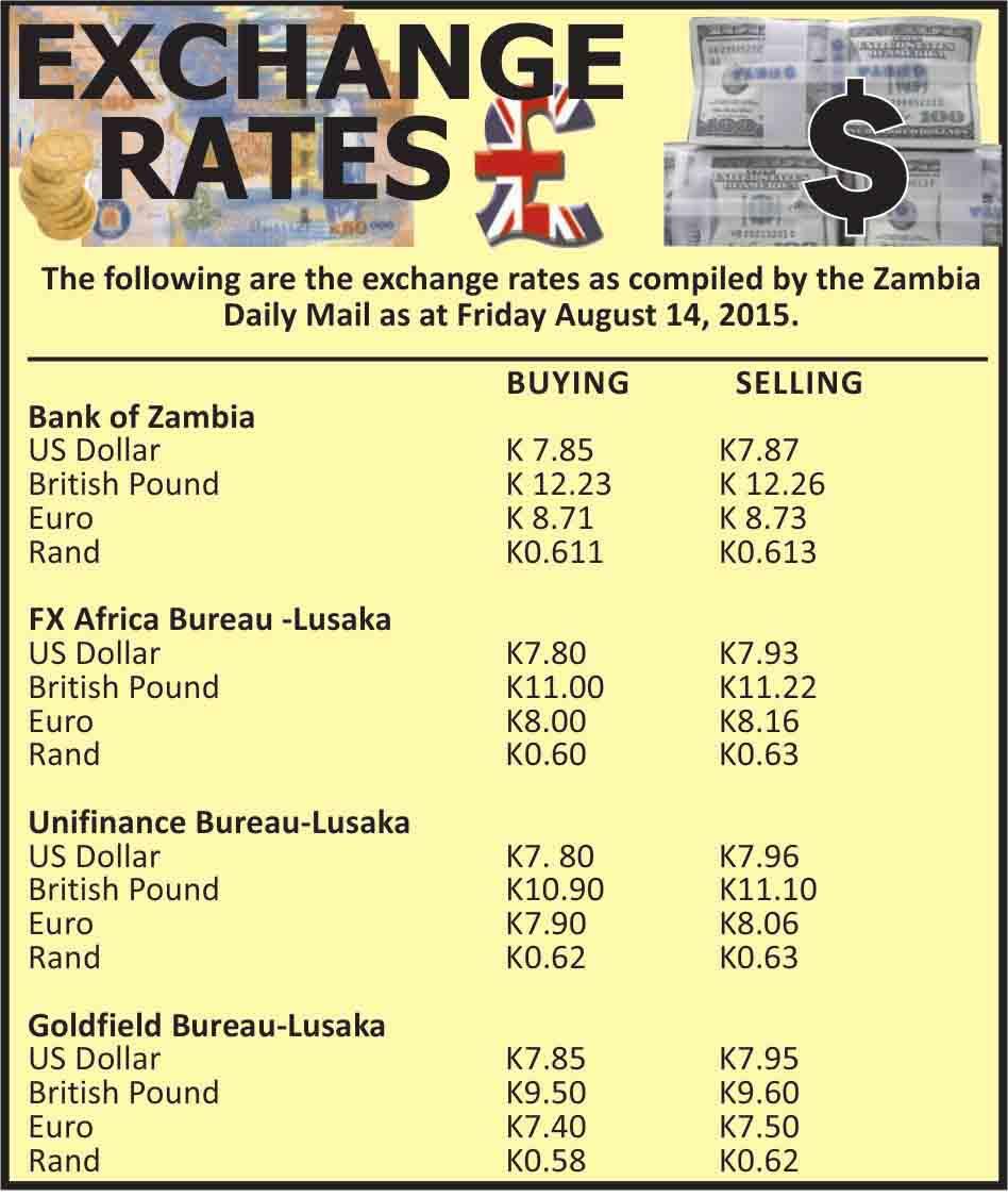 Speculation Hits Kwacha Butâ Zambia